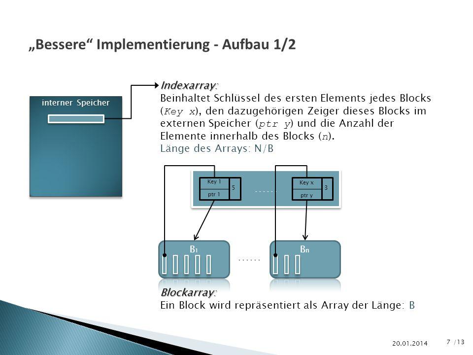 /13 20.01.2014 Bessere Implementierung - Aufbau 1/2 interner Speicher Indexarray: Beinhaltet Schlüssel des ersten Elements jedes Blocks ( Key x ), den