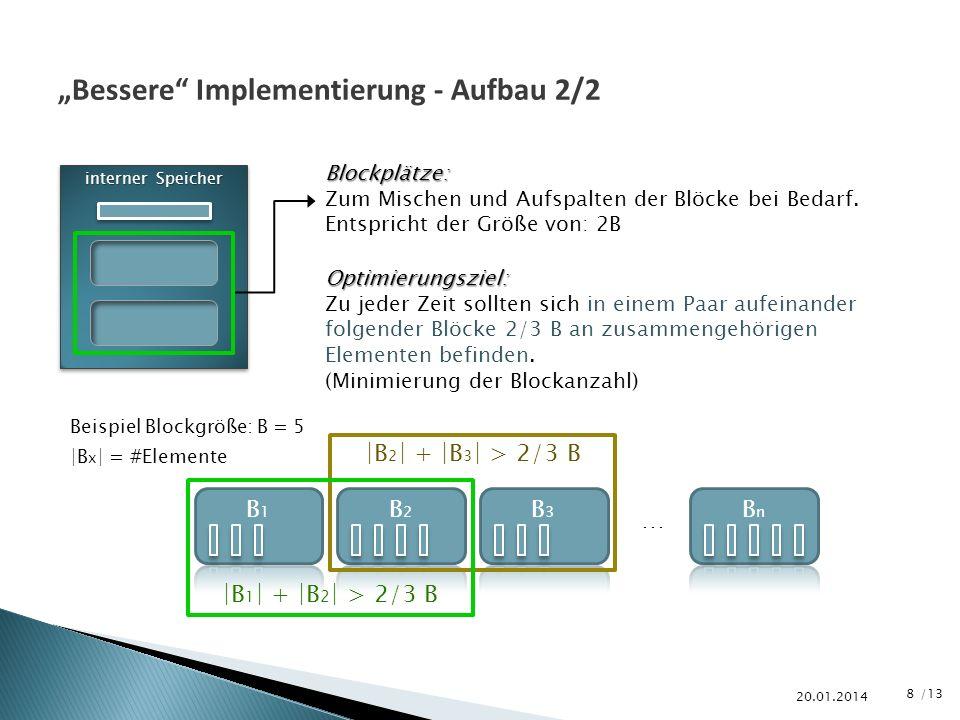 /13 20.01.2014 Bessere Implementierung – Operationen 1/3 Search(x): - Führe binäre Suche auf dem Indexarray durch.