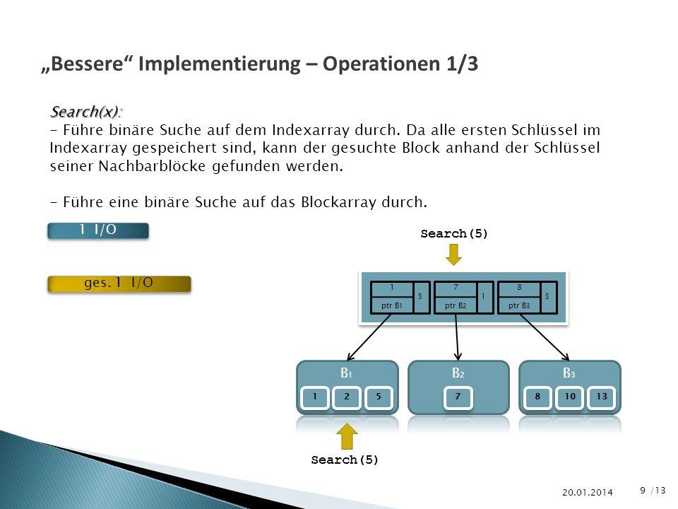 /13 20.01.2014 Bessere Implementierung – Operationen 1/3 Search(x): - Führe binäre Suche auf dem Indexarray durch. Da alle ersten Schlüssel im Indexar