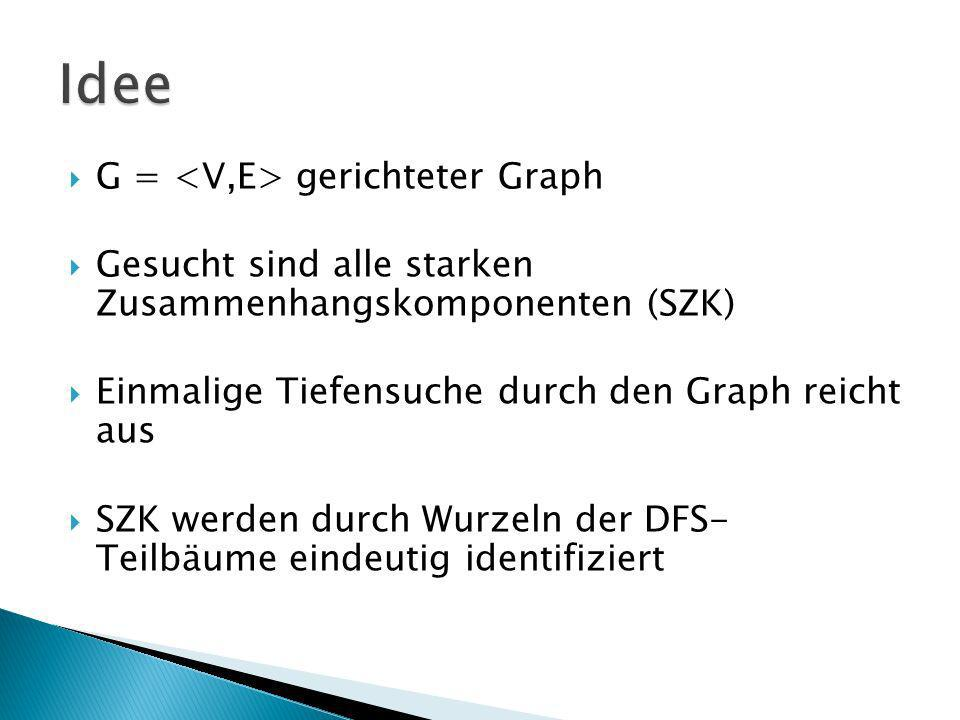 G = gerichteter Graph Gesucht sind alle starken Zusammenhangskomponenten (SZK) Einmalige Tiefensuche durch den Graph reicht aus SZK werden durch Wurze