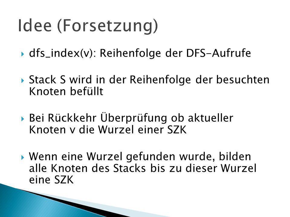 dfs_index(v): Reihenfolge der DFS-Aufrufe Stack S wird in der Reihenfolge der besuchten Knoten befüllt Bei Rückkehr Überprüfung ob aktueller Knoten v