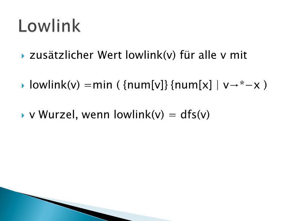 zusätzlicher Wert lowlink(v) für alle v mit lowlink(v) = min{dfs(v) | v von v aus über beliebig viele Baumkanten erreichbar, gefolgt von maximal einer (v,v) wobei v und v in derselben SZK (insbesondere damit v noch auf dem Stack)} v Wurzel, wenn lowlink(v) = dfs(v) Lowlink