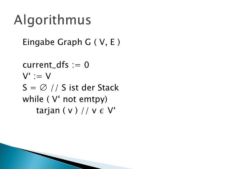 Tarjan ( v ) : dfs_index( v ) := current_dfs lowlink( v ) := current_dfs S.push ( v ) current_dfs ++ V = V \ { v } For ( v 1 | ( v, v 1 ) E ) if ( v 1 V ) tarjan ( v 1 ) lowlink( v ) := min ( lowlink( v ), lowlink( v 1 ) )