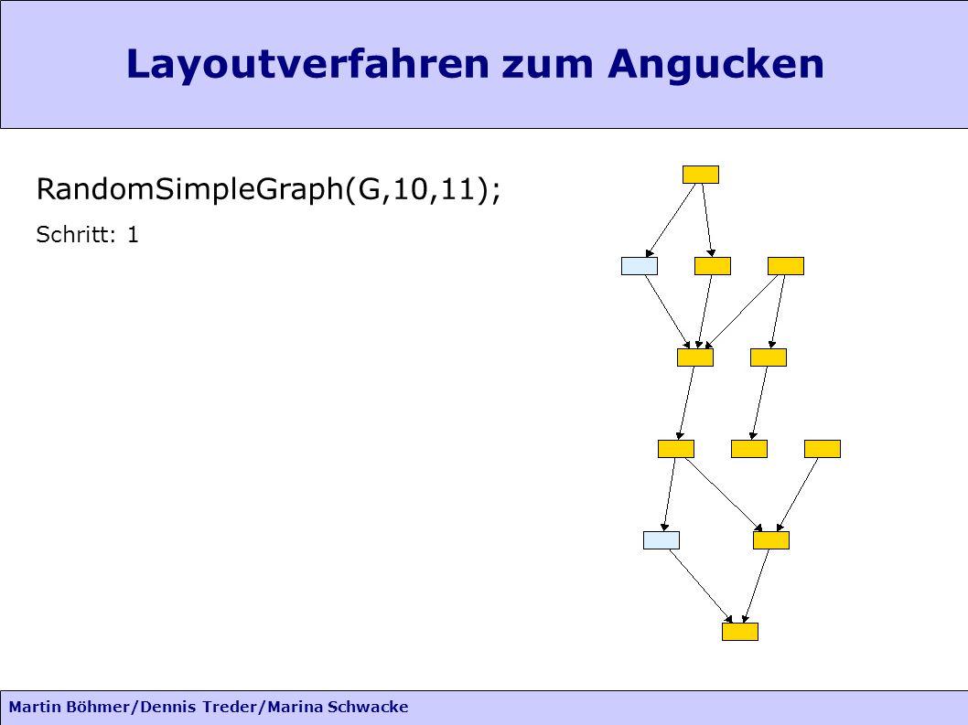 Martin Böhmer/Dennis Treder/Marina Schwacke Layoutverfahren zum Angucken RandomSimpleGraph(G,10,11); Schritt: 1