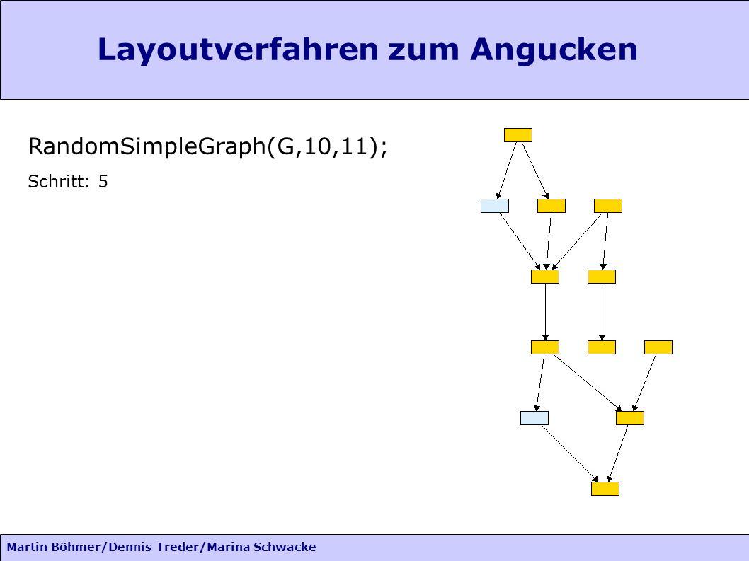 Martin Böhmer/Dennis Treder/Marina Schwacke Layoutverfahren zum Angucken RandomSimpleGraph(G,10,11); Schritt: 5