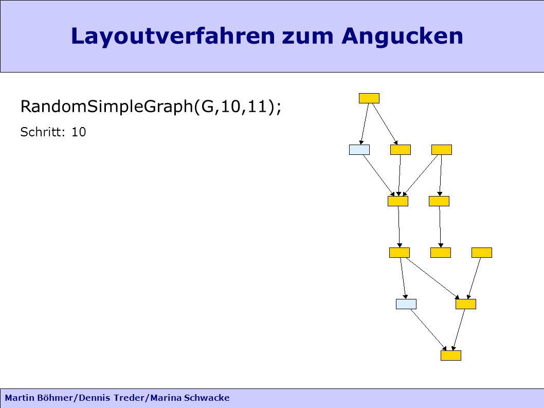 Martin Böhmer/Dennis Treder/Marina Schwacke Layoutverfahren zum Angucken RandomSimpleGraph(G,10,11); Schritt: 10