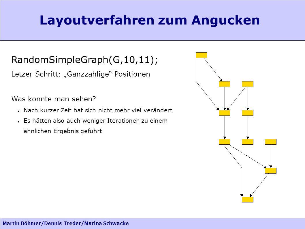 Martin Böhmer/Dennis Treder/Marina Schwacke Layoutverfahren zum Angucken RandomSimpleGraph(G,10,11); Letzer Schritt: Ganzzahlige Positionen Was konnte man sehen.