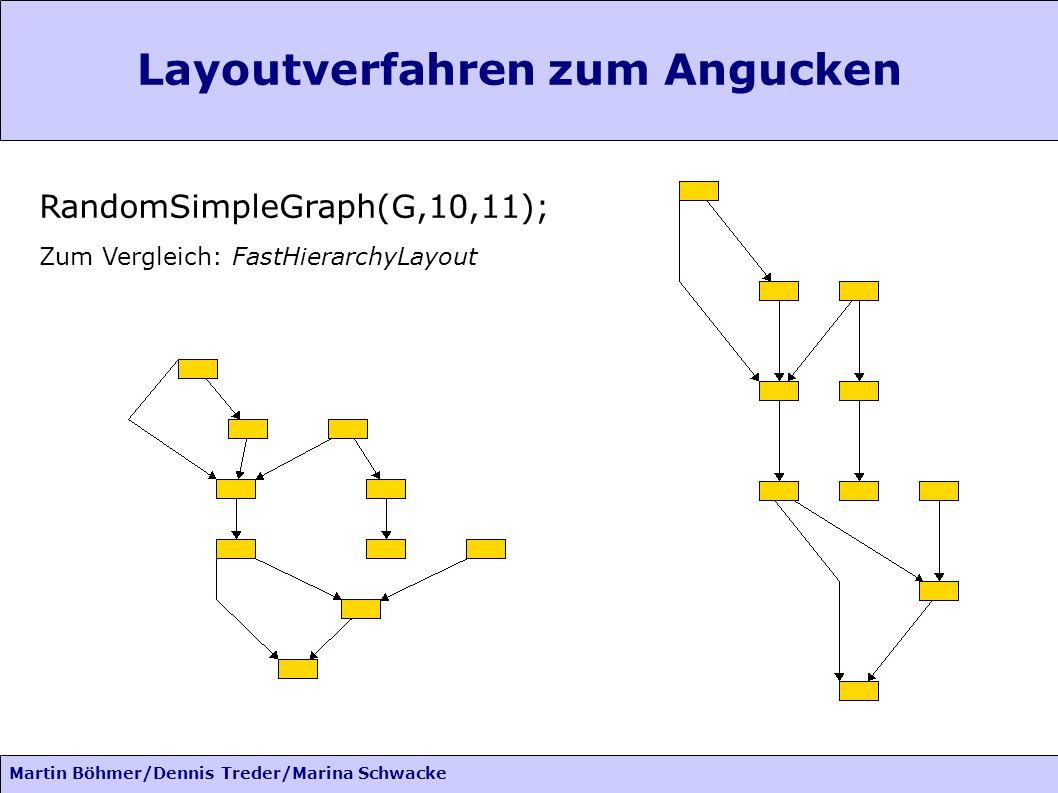 Martin Böhmer/Dennis Treder/Marina Schwacke Layoutverfahren zum Angucken RandomSimpleGraph(G,10,11); Zum Vergleich: FastHierarchyLayout