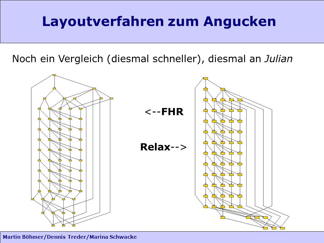 Martin Böhmer/Dennis Treder/Marina Schwacke Layoutverfahren zum Angucken Noch ein Vergleich (diesmal schneller), diesmal an Julian <--FHR Relax-->