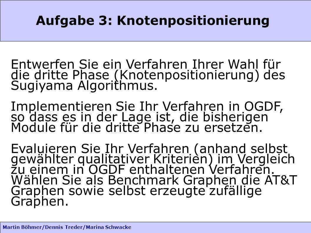 Martin Böhmer/Dennis Treder/Marina Schwacke Aufgabe 3: Knotenpositionierung Entwerfen Sie ein Verfahren Ihrer Wahl für die dritte Phase (Knotenpositionierung) des Sugiyama Algorithmus.