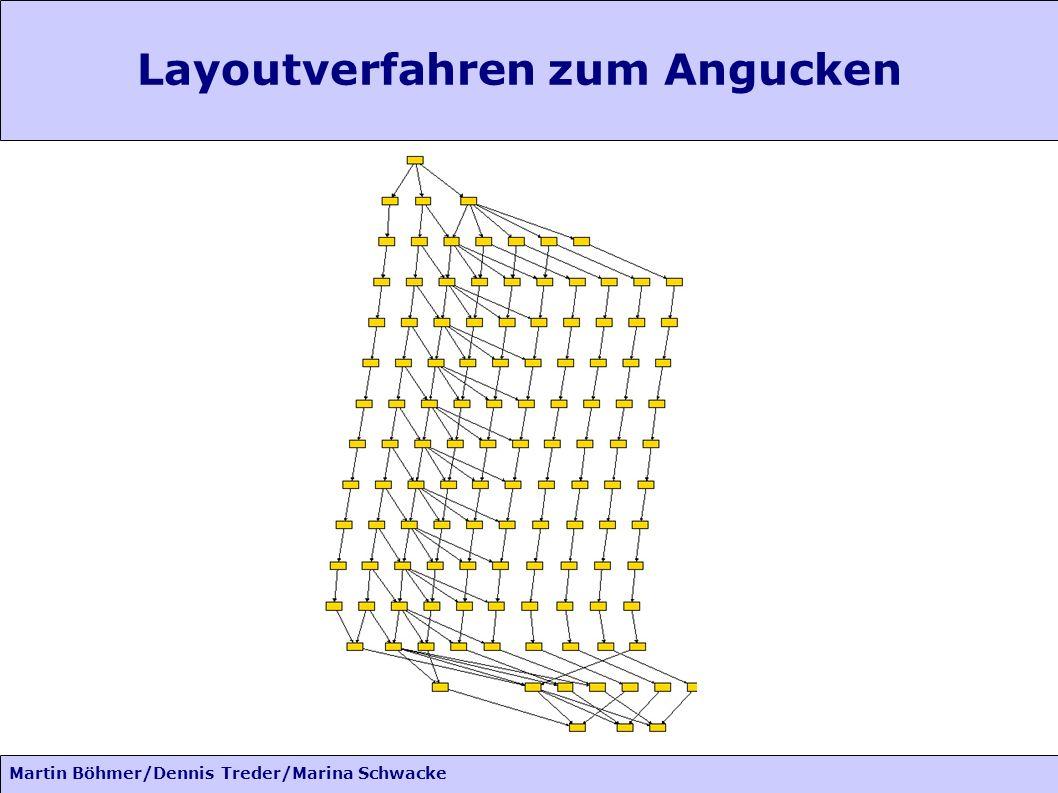 Martin Böhmer/Dennis Treder/Marina Schwacke Layoutverfahren zum Angucken
