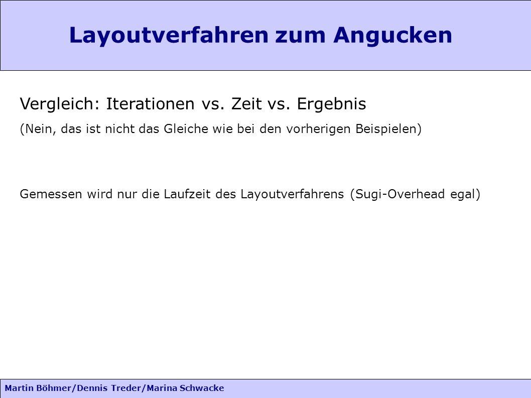 Martin Böhmer/Dennis Treder/Marina Schwacke Layoutverfahren zum Angucken Vergleich: Iterationen vs.