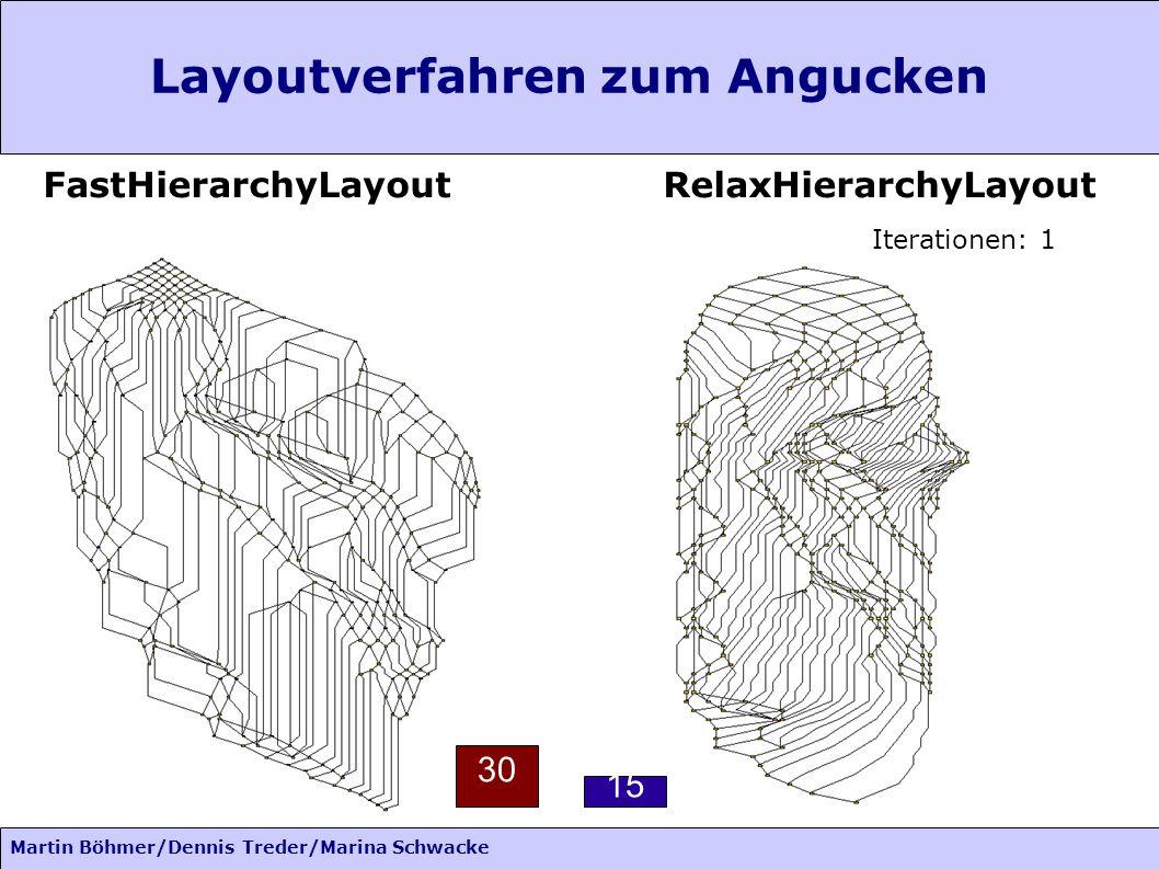 Martin Böhmer/Dennis Treder/Marina Schwacke Layoutverfahren zum Angucken FastHierarchyLayoutRelaxHierarchyLayout Iterationen: 1 30 15