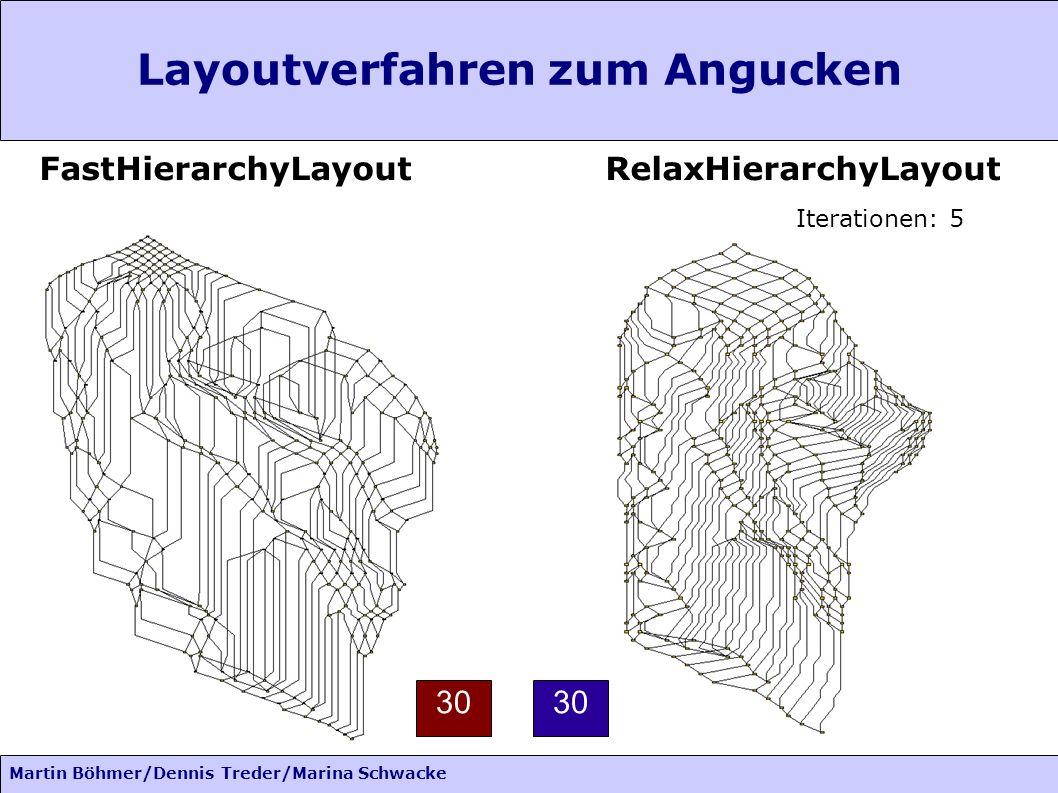 Martin Böhmer/Dennis Treder/Marina Schwacke Layoutverfahren zum Angucken FastHierarchyLayoutRelaxHierarchyLayout Iterationen: 5 30