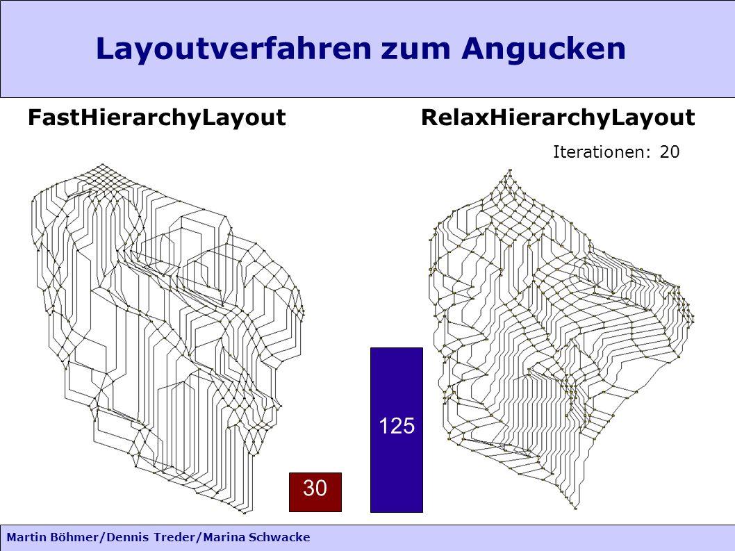 Martin Böhmer/Dennis Treder/Marina Schwacke Layoutverfahren zum Angucken FastHierarchyLayoutRelaxHierarchyLayout Iterationen: 20 30 125