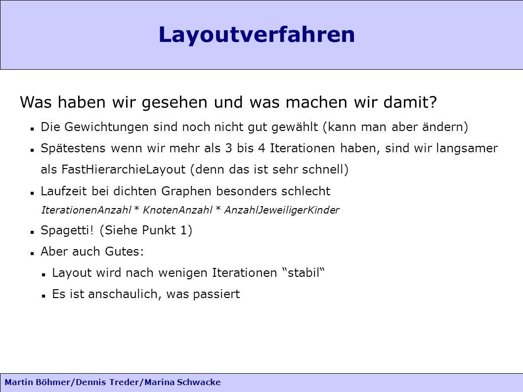 Martin Böhmer/Dennis Treder/Marina Schwacke Layoutverfahren Was haben wir gesehen und was machen wir damit.