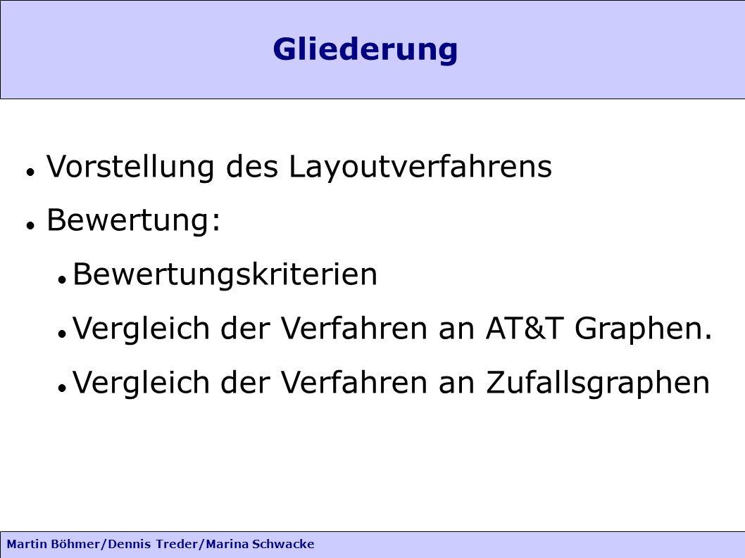 Martin Böhmer/Dennis Treder/Marina Schwacke Gliederung Vorstellung des Layoutverfahrens Bewertung: Bewertungskriterien Vergleich der Verfahren an AT&T Graphen.
