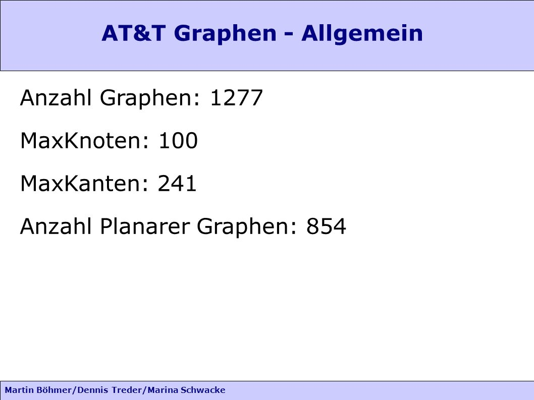 Martin Böhmer/Dennis Treder/Marina Schwacke AT&T Graphen - Allgemein Anzahl Graphen: 1277 MaxKnoten: 100 MaxKanten: 241 Anzahl Planarer Graphen: 854