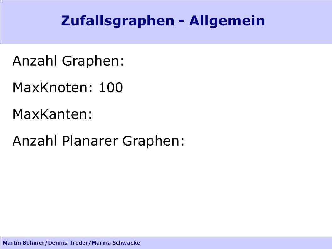 Martin Böhmer/Dennis Treder/Marina Schwacke Zufallsgraphen - Allgemein Anzahl Graphen: MaxKnoten: 100 MaxKanten: Anzahl Planarer Graphen: