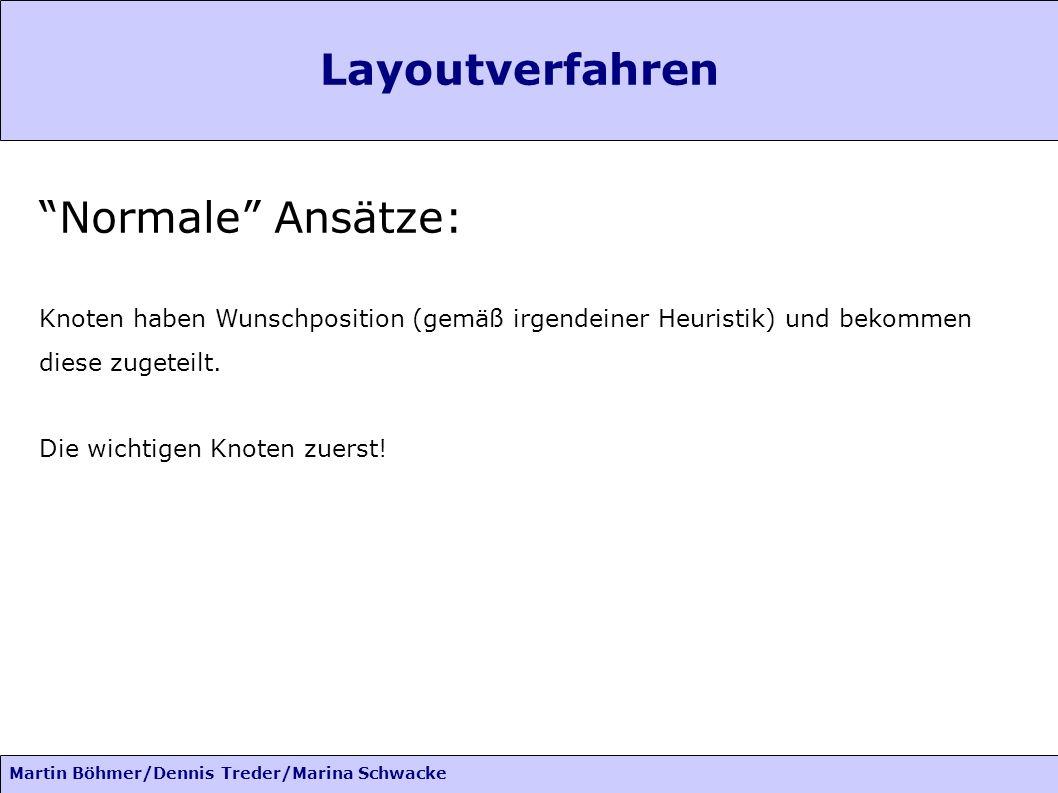 Martin Böhmer/Dennis Treder/Marina Schwacke Layoutverfahren Normale Ansätze: Knoten haben Wunschposition (gemäß irgendeiner Heuristik) und bekommen diese zugeteilt.