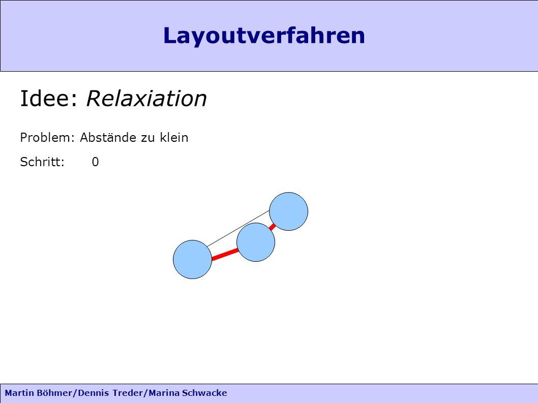 Martin Böhmer/Dennis Treder/Marina Schwacke Layoutverfahren Idee: Relaxiation Problem: Abstände zu klein Schritt:0