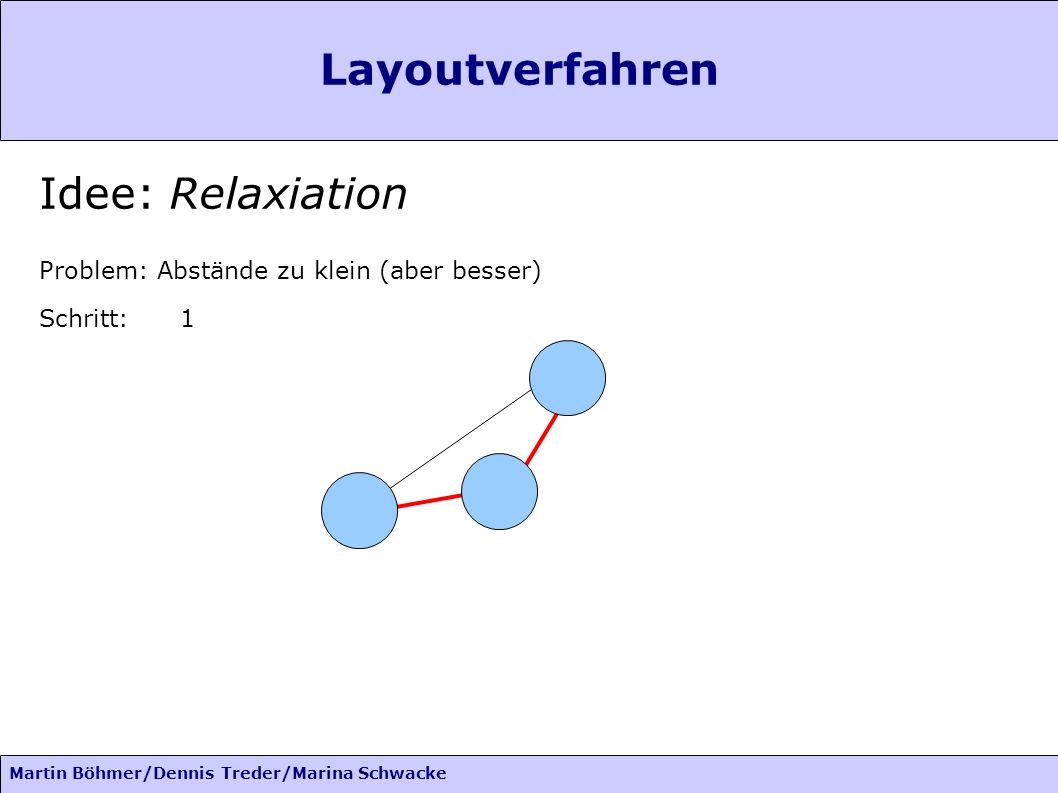 Martin Böhmer/Dennis Treder/Marina Schwacke Layoutverfahren Idee: Relaxiation Problem: Abstände zu klein (aber besser) Schritt:1