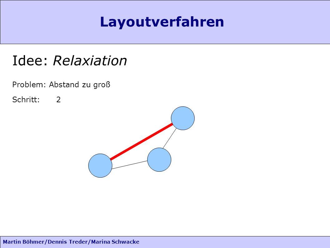Martin Böhmer/Dennis Treder/Marina Schwacke Layoutverfahren Idee: Relaxiation Problem: Abstand zu groß Schritt:2