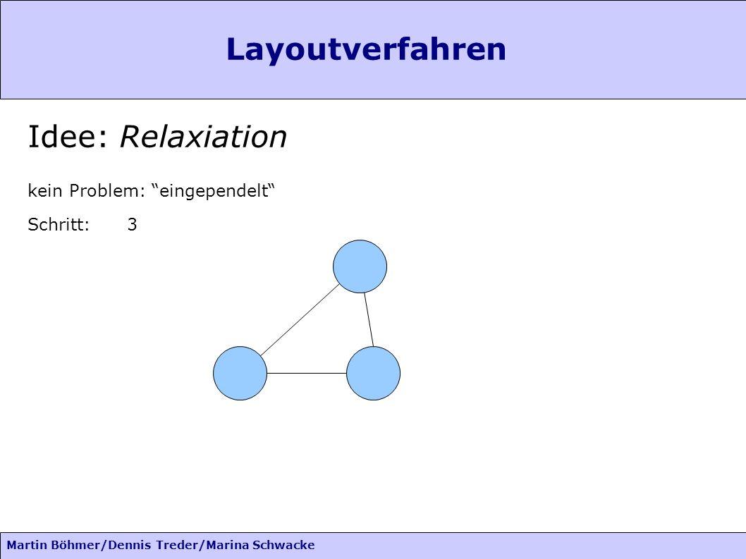Martin Böhmer/Dennis Treder/Marina Schwacke Layoutverfahren Idee: Relaxiation kein Problem: eingependelt Schritt:3