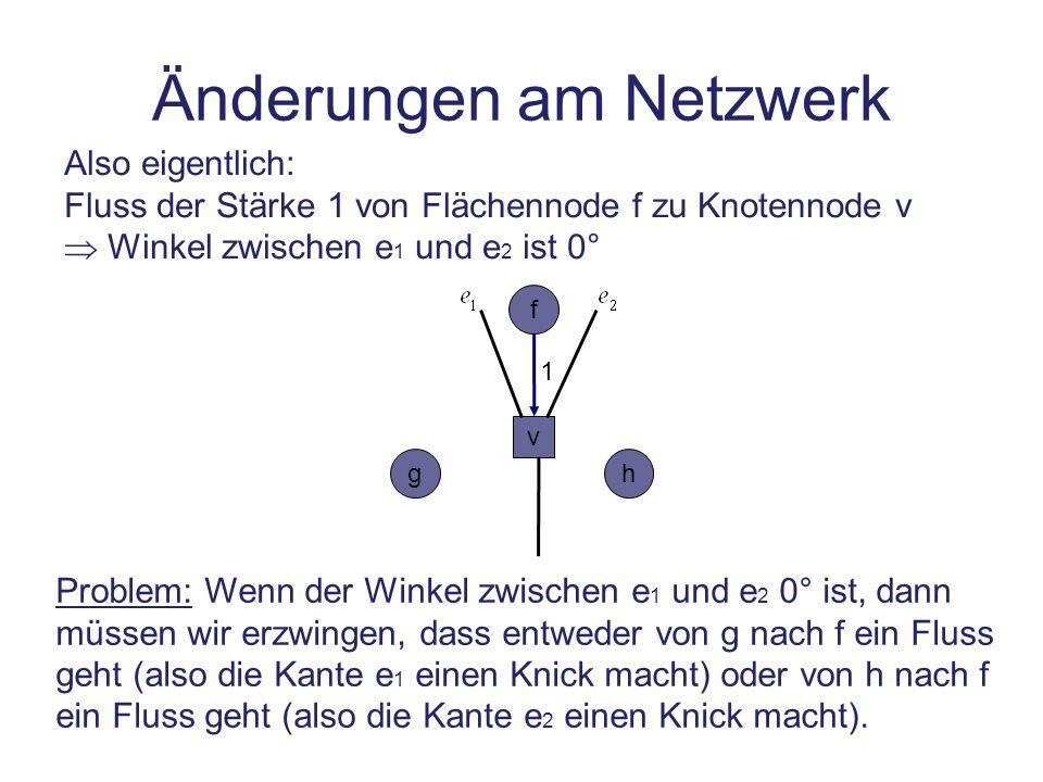 Änderungen am Netzwerk Also eigentlich: Fluss der Stärke 1 von Flächennode f zu Knotennode v Winkel zwischen e 1 und e 2 ist 0° v f hg 1 Problem: Wenn