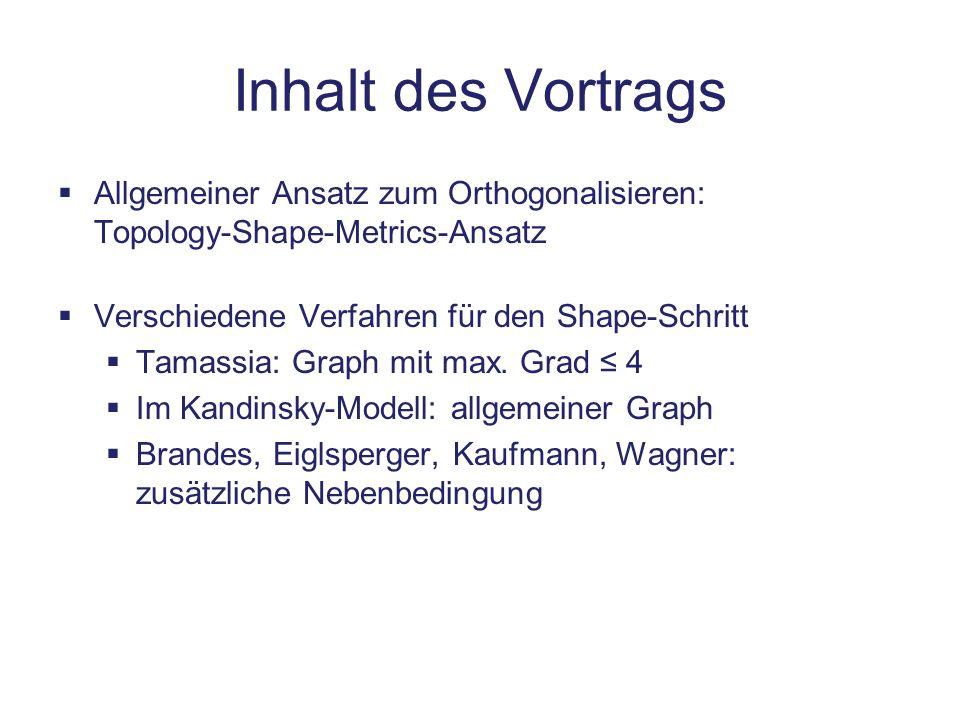 Topology-Shape-Metrics-Ansatz Ein aus 3 Schritten bestehendes Verfahren, um einen Graphen zu orthogonalisieren: 1.Topology: Lege die Topologie des Graphens fest Planarisiere den Graphen 2.Shape: Lege die Form (bzw.