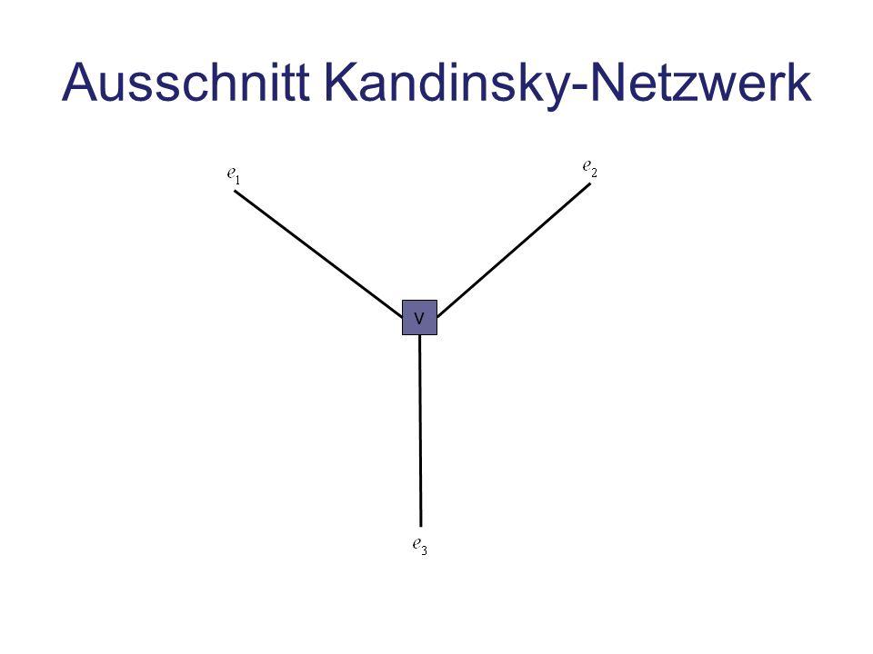 Ausschnitt Kandinsky-Netzwerk v