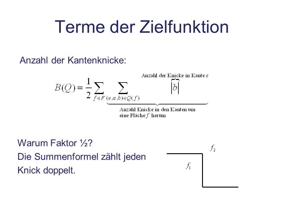 Terme der Zielfunktion Anzahl der Kantenknicke: Warum Faktor ½? Die Summenformel zählt jeden Knick doppelt.