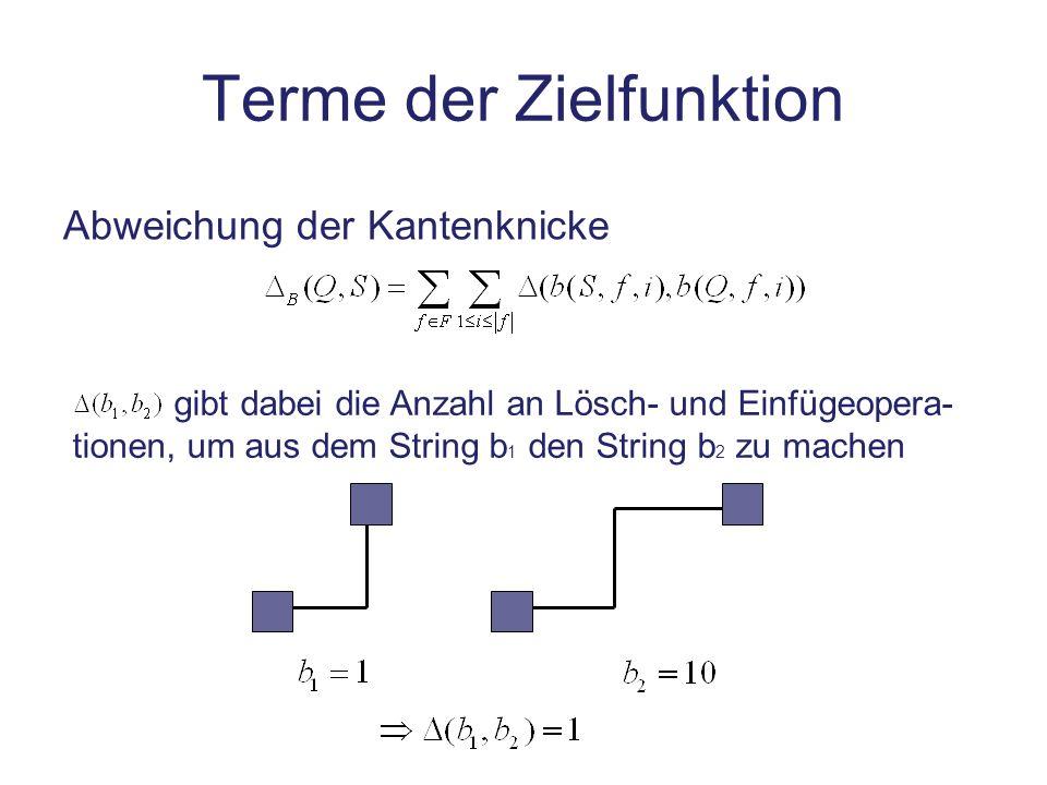 Terme der Zielfunktion Abweichung der Kantenknicke gibt dabei die Anzahl an Lösch- und Einfügeopera- tionen, um aus dem String b 1 den String b 2 zu m