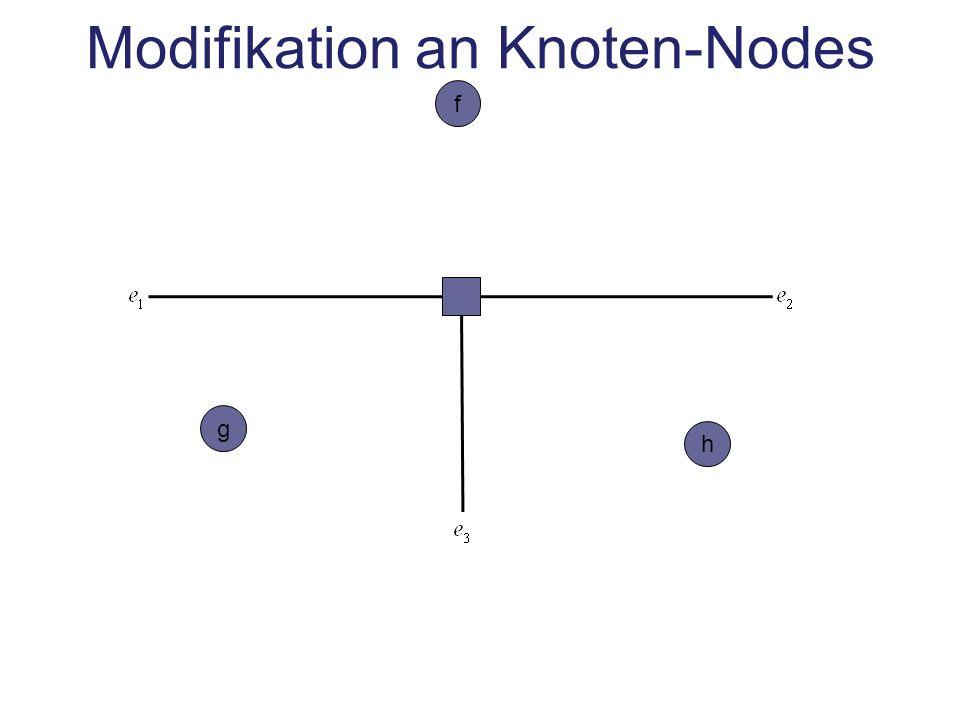 Modifikation an Knoten-Nodes f h g