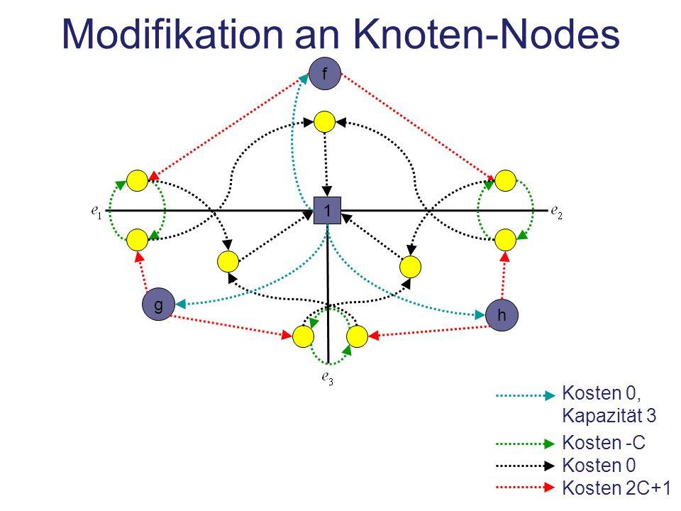 Modifikation an Knoten-Nodes 1 f h g Kosten 0, Kapazität 3 Kosten -C Kosten 0 Kosten 2C+1