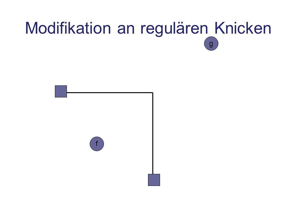 Modifikation an regulären Knicken f g