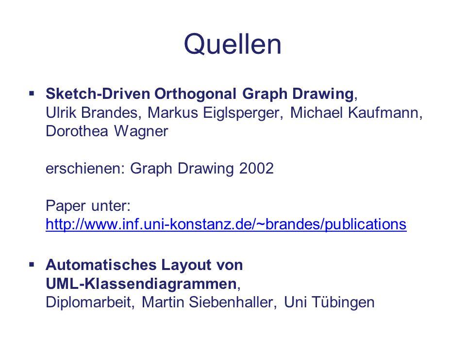 Quellen Sketch-Driven Orthogonal Graph Drawing, Ulrik Brandes, Markus Eiglsperger, Michael Kaufmann, Dorothea Wagner erschienen: Graph Drawing 2002 Pa