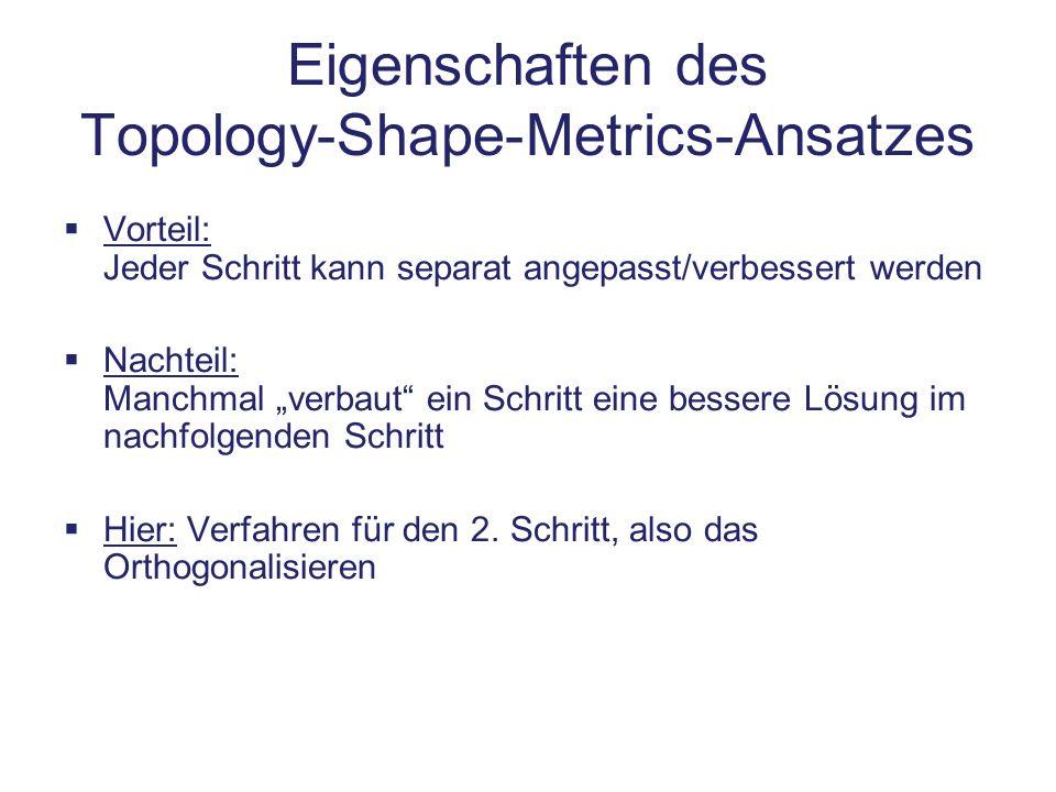 Eigenschaften des Topology-Shape-Metrics-Ansatzes Vorteil: Jeder Schritt kann separat angepasst/verbessert werden Nachteil: Manchmal verbaut ein Schri