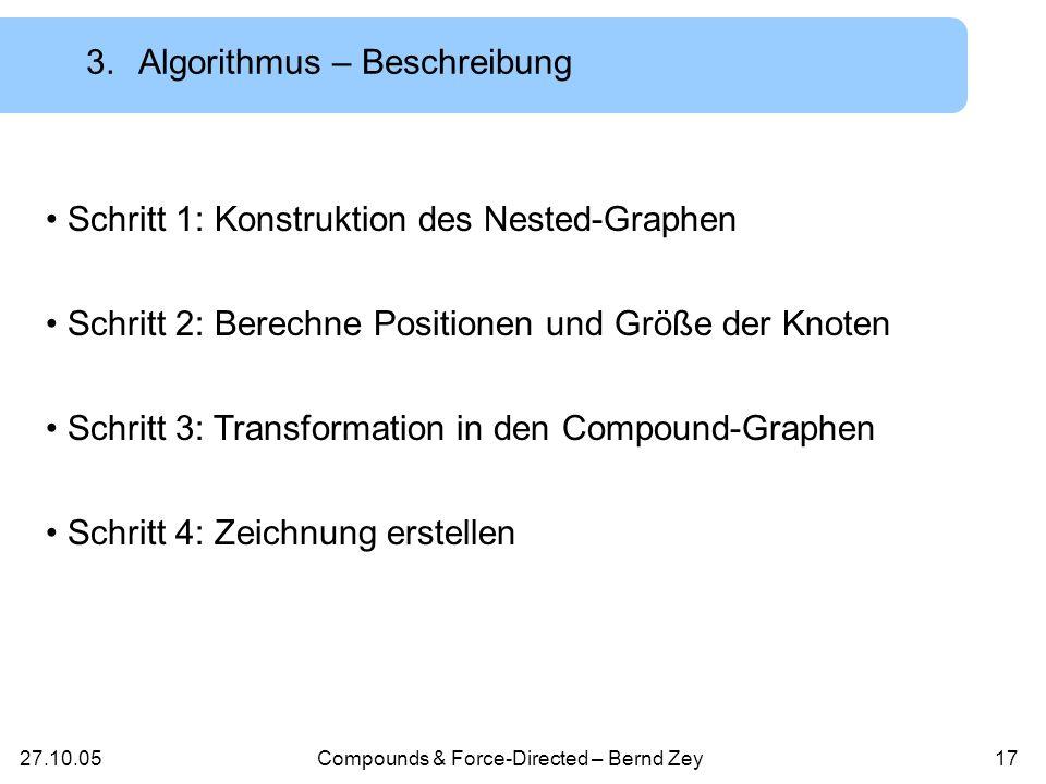 27.10.05Compounds & Force-Directed – Bernd Zey16 3.Algorithmus zum Compound-Zeichnen – NUAGE NUAGE ist ein Rahmenalgorithmus Idee: Konstruktion eines Nested-Graphen aus dem Compound-Graphen Zeichenalgorithmen als Unterprogramme