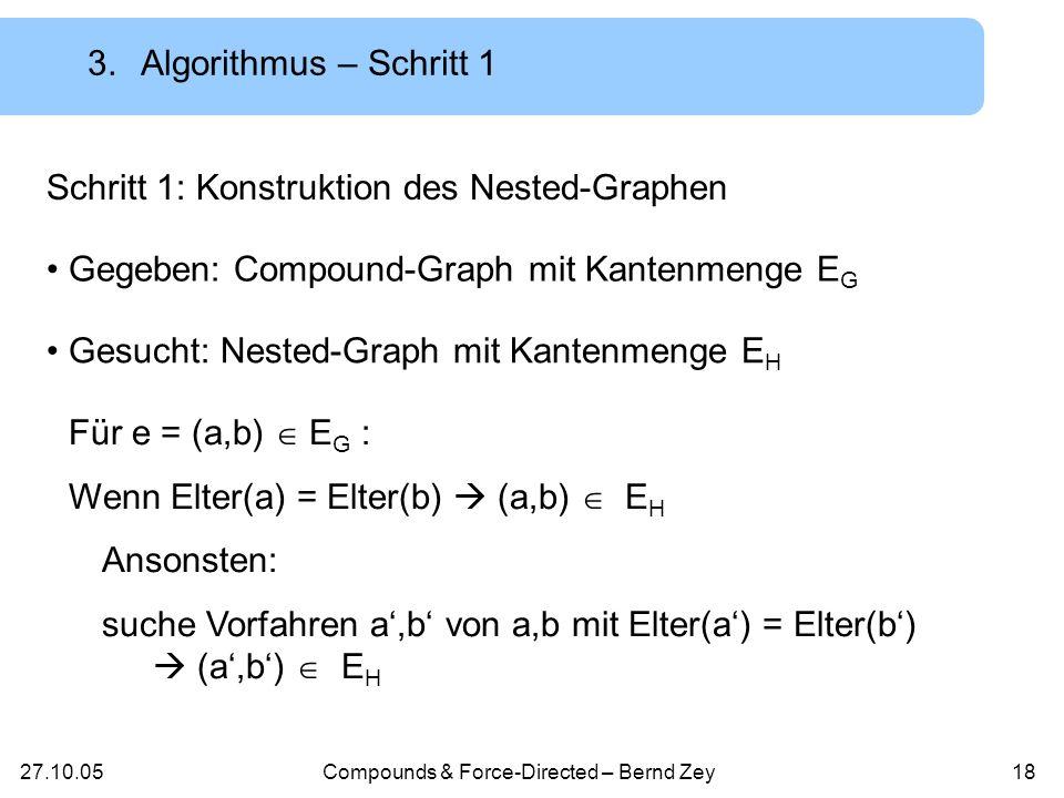 27.10.05Compounds & Force-Directed – Bernd Zey17 3.Algorithmus – Beschreibung Schritt 1: Konstruktion des Nested-Graphen Schritt 2: Berechne Positionen und Größe der Knoten Schritt 3: Transformation in den Compound-Graphen Schritt 4: Zeichnung erstellen