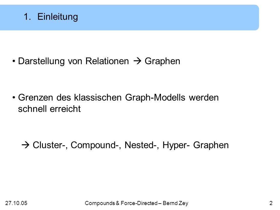 27.10.05Compounds & Force-Directed – Bernd Zey 3.Zeichen-Algorithmus für Compounds 1.Einleitung 2.Was sind Cluster-, Compound-, Nested- Graphen.