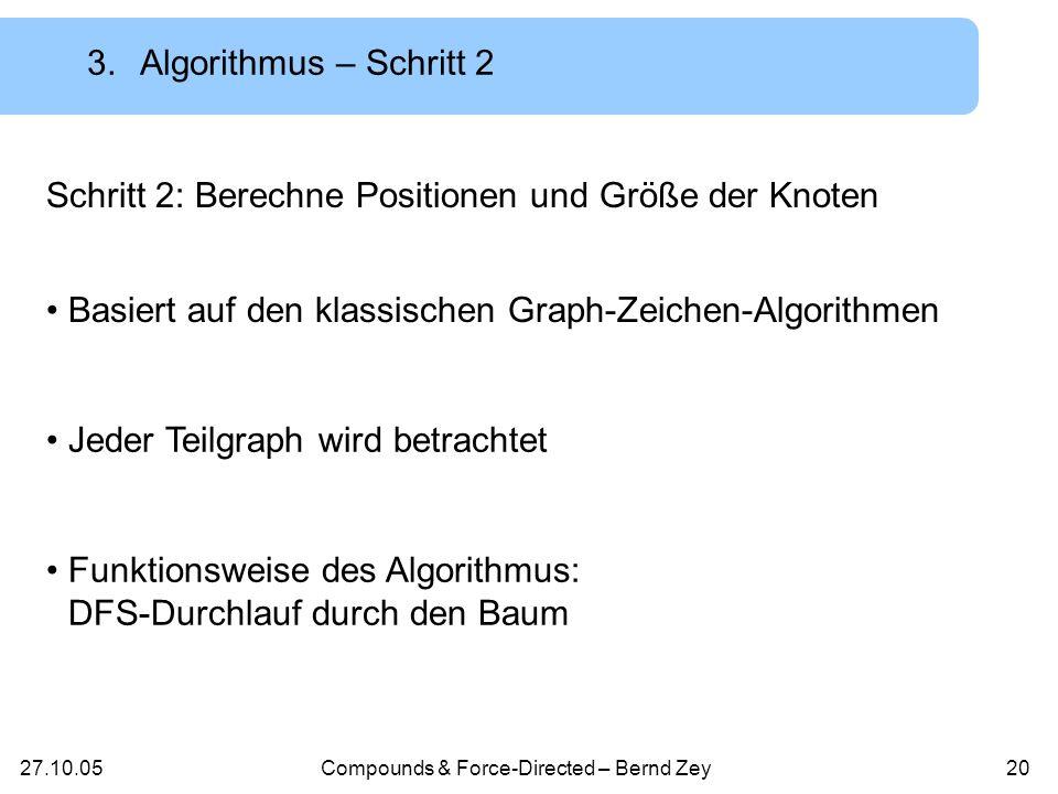 27.10.05Compounds & Force-Directed – Bernd Zey19 3.Konstruktion des Nested-Graphen – Beispiel 1 23451767 15141311108 16 1314 153 2 8 11 5 17 10 6 4 1