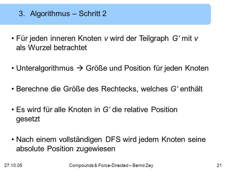 27.10.05Compounds & Force-Directed – Bernd Zey20 3.Algorithmus – Schritt 2 Schritt 2: Berechne Positionen und Größe der Knoten Basiert auf den klassischen Graph-Zeichen-Algorithmen Funktionsweise des Algorithmus: DFS-Durchlauf durch den Baum Jeder Teilgraph wird betrachtet