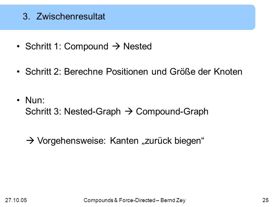27.10.05Compounds & Force-Directed – Bernd Zey24 3.Algorithmus – Schritt 2 – Beispiel 532 9 8 11 6 7 10 1 4 1 45 67 238911 1 45 1067 23 9 8 11 2 4 3 5 89 1067 1