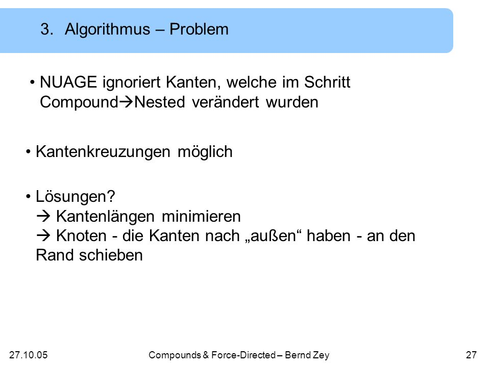 27.10.05Compounds & Force-Directed – Bernd Zey26 16 1314 153 8 11 5 10 4 1 7 3.Algorithmus – Schritt 3 PROBLEM.