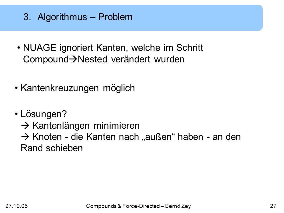 27.10.05Compounds & Force-Directed – Bernd Zey26 16 1314 153 8 11 5 10 4 1 7 3.Algorithmus – Schritt 3 PROBLEM! 16 1314 153 8 11 10 4 1 7 5