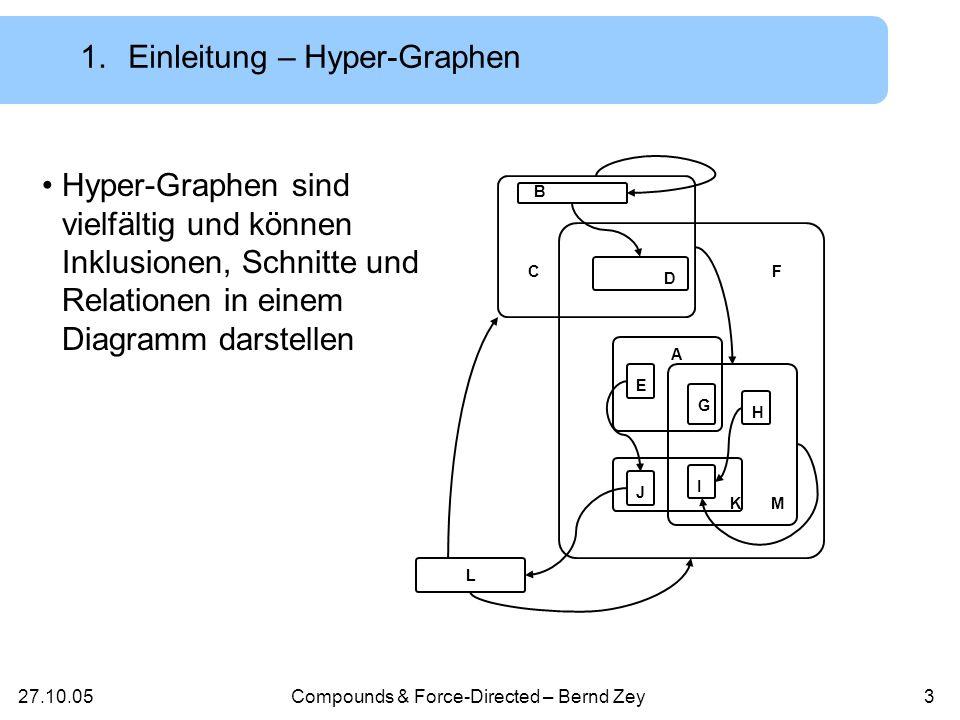 27.10.05Compounds & Force-Directed – Bernd Zey2 Darstellung von Relationen Graphen Grenzen des klassischen Graph-Modells werden schnell erreicht Cluster-, Compound-, Nested-, Hyper- Graphen 1.Einleitung