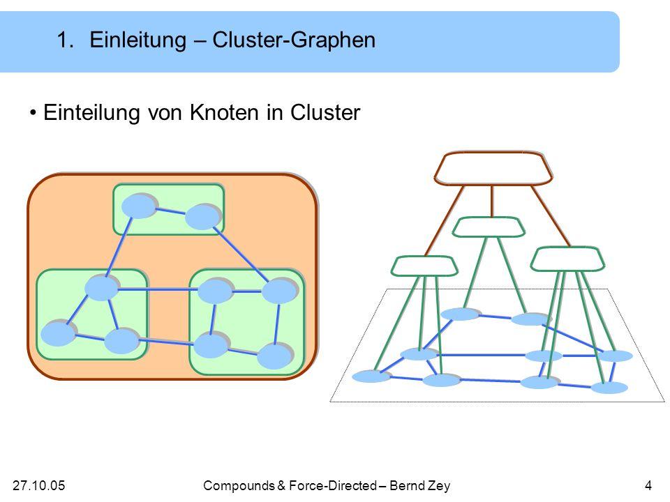 27.10.05Compounds & Force-Directed – Bernd Zey3 Hyper-Graphen sind vielfältig und können Inklusionen, Schnitte und Relationen in einem Diagramm darstellen 1.Einleitung – Hyper-Graphen A B C D E F G H I J K L M