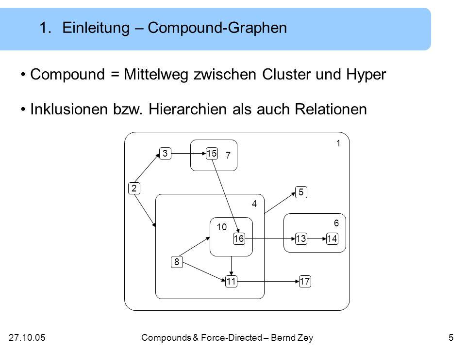27.10.05Compounds & Force-Directed – Bernd Zey4 1.Einleitung – Cluster-Graphen Einteilung von Knoten in Cluster