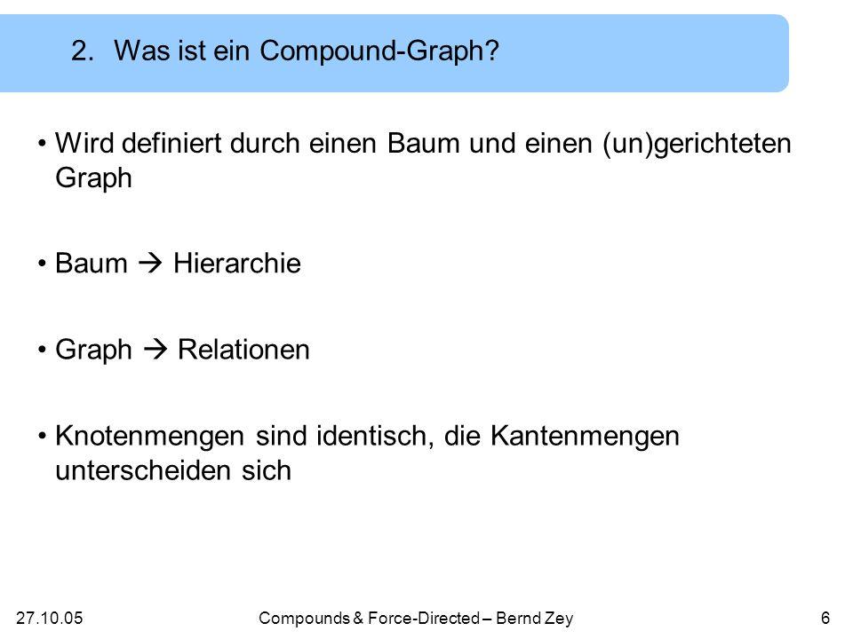 27.10.05Compounds & Force-Directed – Bernd Zey5 161314 153 2 8 11 5 17 10 6 4 1 7 Compound = Mittelweg zwischen Cluster und Hyper 1.Einleitung – Compound-Graphen Inklusionen bzw.